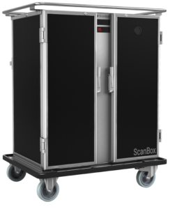 ScanBox Ergo Line Duo A8 + H8